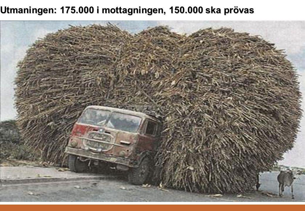 Restad Gård AB 2015.05.11 Utmaningen: 175.000 i mottagningen, 150.000 ska prövas