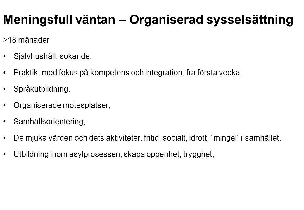 Restad Gård AB 2015.05.11 Meningsfull väntan – Organiserad sysselsättning >18 månader Självhushåll, sökande, Praktik, med fokus på kompetens och integ