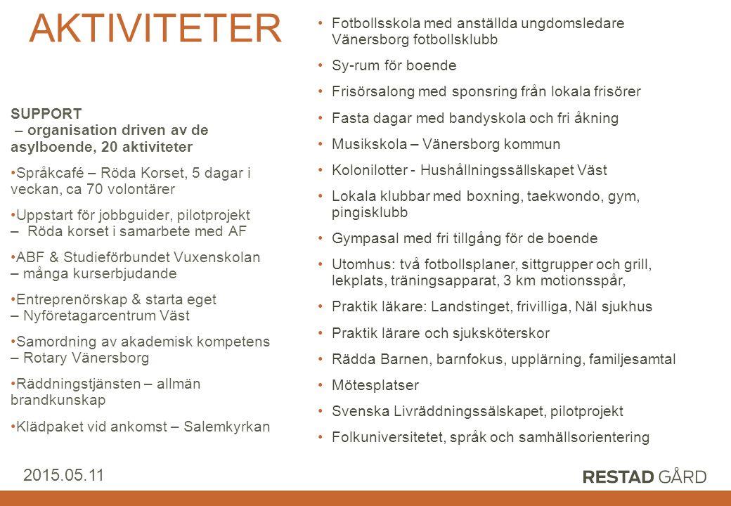 Restad Gård AB 2015.05.11 AKTIVITETER SUPPORT – organisation driven av de asylboende, 20 aktiviteter Språkcafé – Röda Korset, 5 dagar i veckan, ca 70