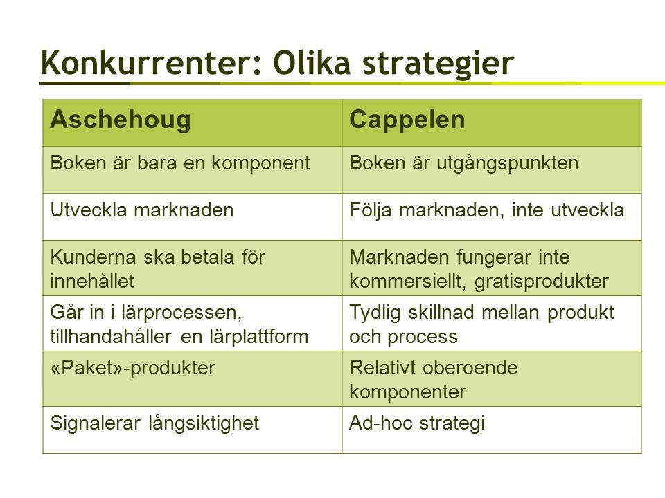 Konkurrenter: Olika strategier AschehougCappelen Boken är bara en komponentBoken är utgångspunkten Utveckla marknadenFölja marknaden, inte utveckla Kunderna ska betala för innehållet Marknaden fungerar inte kommersiellt, gratisprodukter Går in i lärprocessen, tillhandahåller en lärplattform Tydlig skillnad mellan produkt och process «Paket»-produkterRelativt oberoende komponenter Signalerar långsiktighetAd-hoc strategi