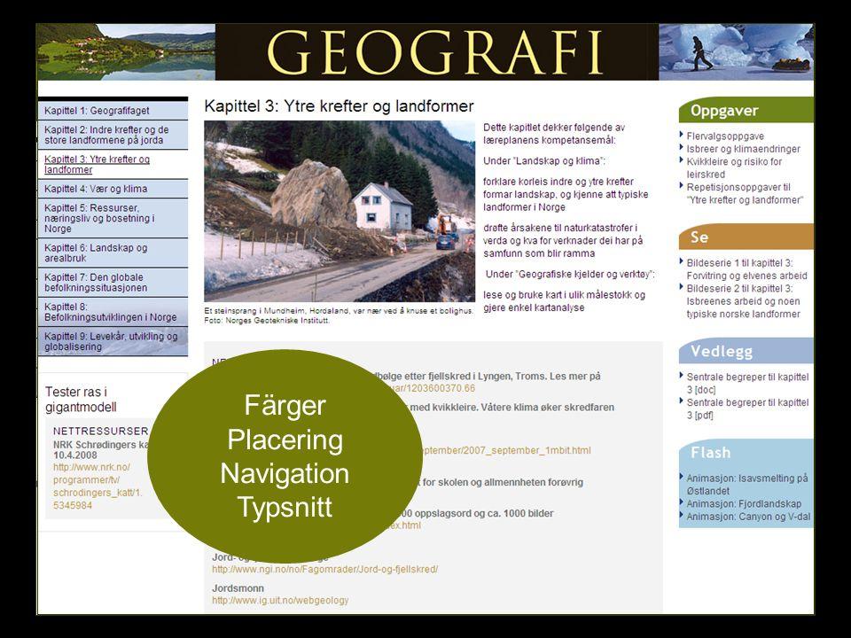 Färger Placering Navigation Typsnitt