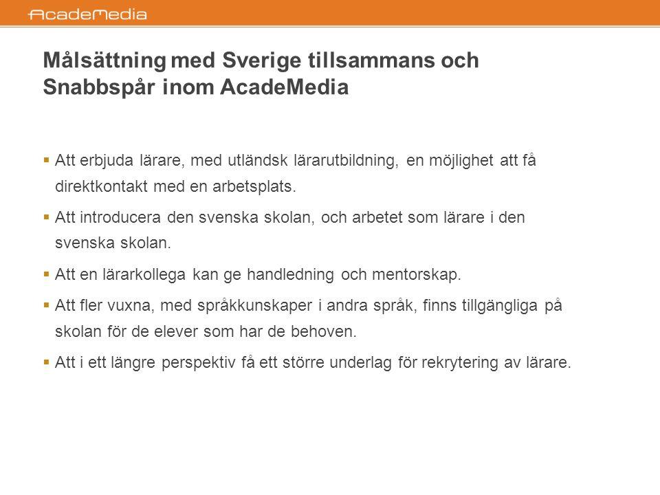 Målsättning med Sverige tillsammans och Snabbspår inom AcadeMedia  Att erbjuda lärare, med utländsk lärarutbildning, en möjlighet att få direktkontakt med en arbetsplats.