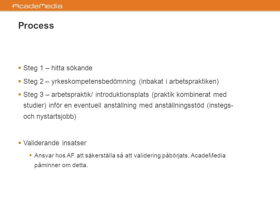 Process  Steg 1 – hitta sökande  Steg 2 – yrkeskompetensbedömning (inbakat i arbetspraktiken)  Steg 3 – arbetspraktik/ introduktionsplats (praktik kombinerat med studier) inför en eventuell anställning med anställningsstöd (instegs- och nystartsjobb)  Validerande insatser  Ansvar hos AF att säkerställa så att validering påbörjats.