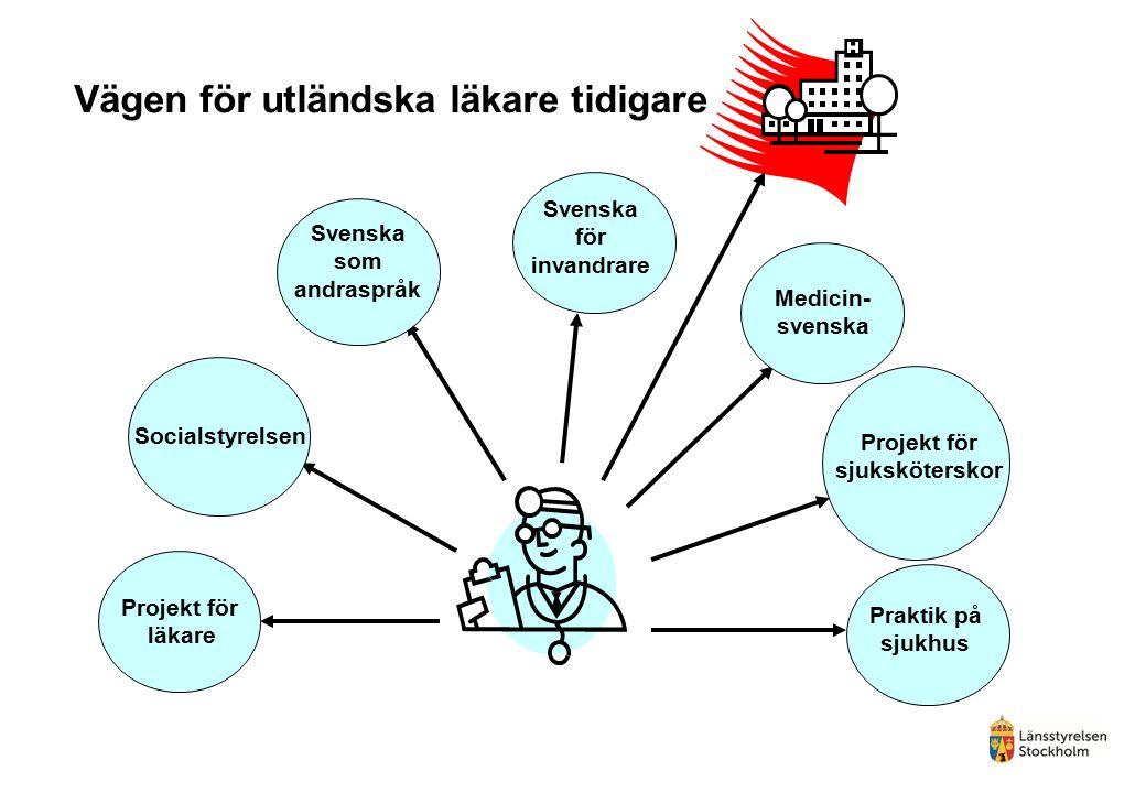 Vägen för utländska läkare tidigare Projekt för läkare Socialstyrelsen Svenska som andraspråk Svenska för invandrare Medicin- svenska Projekt för sjuksköterskor Praktik på sjukhus
