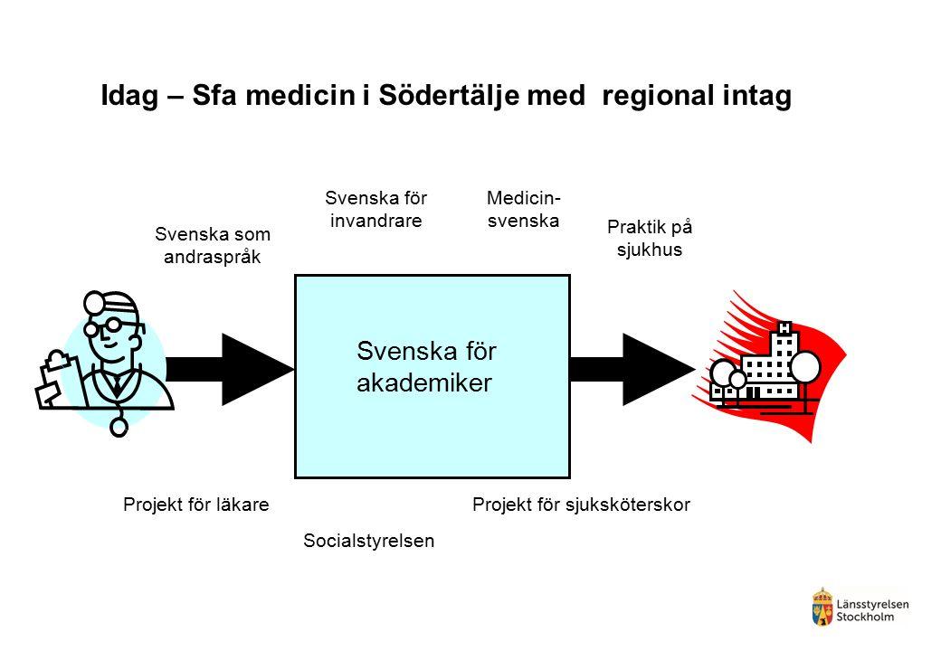Idag – Sfa medicin i Södertälje med regional intag Svenska för akademiker Projekt för läkare Socialstyrelsen Svenska som andraspråk Svenska för invandrare Medicin- svenska Projekt för sjuksköterskor Praktik på sjukhus
