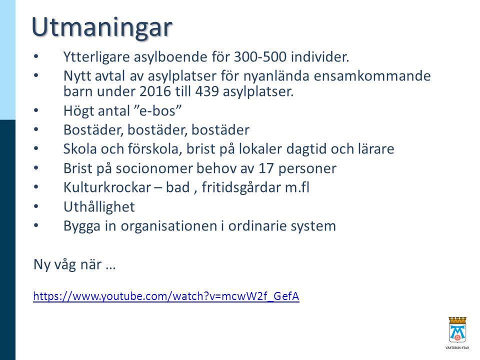 Utmaningar Ytterligare asylboende för 300-500 individer.