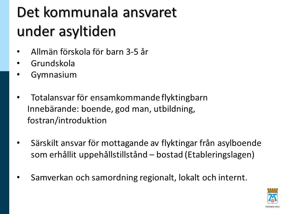 Det kommunala ansvaret under asyltiden Allmän förskola för barn 3-5 år Grundskola Gymnasium Totalansvar för ensamkommande flyktingbarn Innebärande: bo