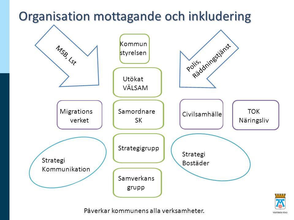 Migrationsverket Avstämning - varannan vecka tillsammans med polis, Västerås stad samordning samt säkerhet och utförare för asylboende i Västerås.