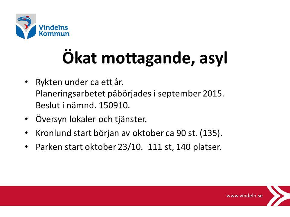 Ökat mottagande, asyl Rykten under ca ett år. Planeringsarbetet påbörjades i september 2015.