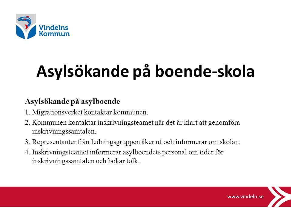 Asylsökande på boende-skola Asylsökande på asylboende 1.Migrationsverket kontaktar kommunen.