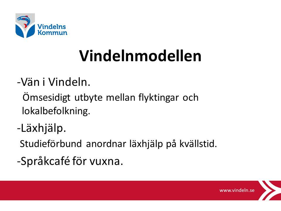 Vindelnmodellen -Vän i Vindeln. Ömsesidigt utbyte mellan flyktingar och lokalbefolkning.