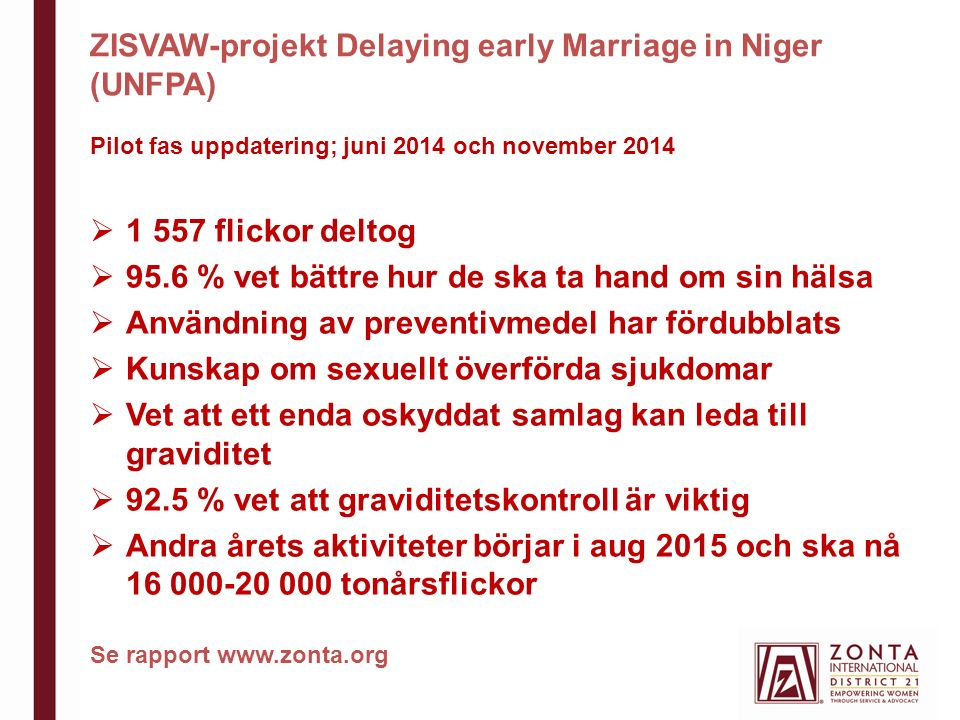 ZISVAW-projekt Delaying early Marriage in Niger (UNFPA) Pilot fas uppdatering; juni 2014 och november 2014  1 557 flickor deltog  95.6 % vet bättre hur de ska ta hand om sin hälsa  Användning av preventivmedel har fördubblats  Kunskap om sexuellt överförda sjukdomar  Vet att ett enda oskyddat samlag kan leda till graviditet  92.5 % vet att graviditetskontroll är viktig  Andra årets aktiviteter börjar i aug 2015 och ska nå 16 000-20 000 tonårsflickor Se rapport www.zonta.org