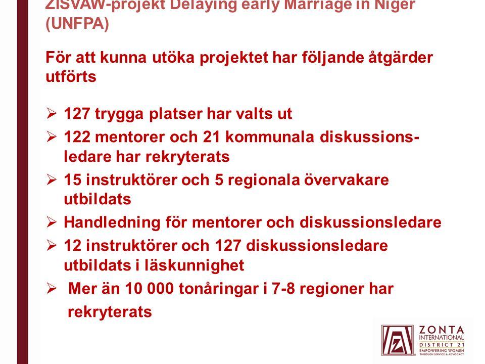 ZISVAW-projekt Delaying early Marriage in Niger (UNFPA) För att kunna utöka projektet har följande åtgärder utförts  127 trygga platser har valts ut  122 mentorer och 21 kommunala diskussions- ledare har rekryterats  15 instruktörer och 5 regionala övervakare utbildats  Handledning för mentorer och diskussionsledare  12 instruktörer och 127 diskussionsledare utbildats i läskunnighet  Mer än 10 000 tonåringar i 7-8 regioner har rekryterats  557 flickor deltog  95.6 % vet bättre hur de ska ta hand om sin hälsa  Användning av preventivmedel har fördubblats  Kunskap om sexuellt överförda sjukdomar  Vet att ett enda oskyddat samlag kan leda till graviditet  92.5 % vet att graviditetskontroll är viktig  Andra årets aktiviteter börjar i aug 2015 och ska nå 16 000-20 000 tonårsflickor Se rapport www.zonta.org