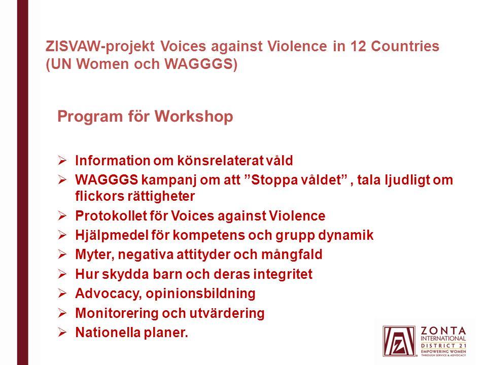 ZISVAW-projekt Voices against Violence in 12 Countries (UN Women och WAGGGS) Program för Workshop  Information om könsrelaterat våld  WAGGGS kampanj om att Stoppa våldet , tala ljudligt om flickors rättigheter  Protokollet för Voices against Violence  Hjälpmedel för kompetens och grupp dynamik  Myter, negativa attityder och mångfald  Hur skydda barn och deras integritet  Advocacy, opinionsbildning  Monitorering och utvärdering  Nationella planer.