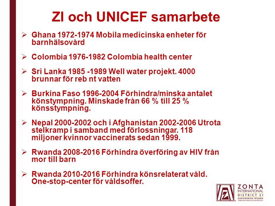 ZI och UNICEF samarbete  Ghana 1972-1974 Mobila medicinska enheter för barnhälsovård  Colombia 1976-1982 Colombia health center  Sri Lanka 1985 -1989 Well water projekt.