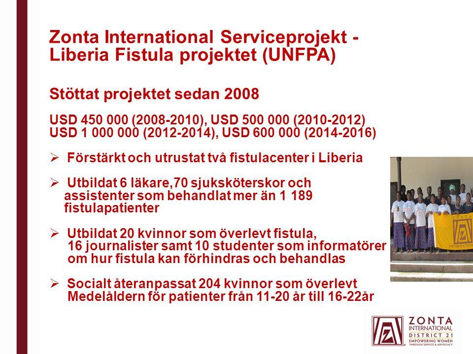 Zonta International Serviceprojekt - Liberia Fistula projektet (UNFPA) Stöttat projektet sedan 2008 USD 450 000 (2008-2010), USD 500 000 (2010-2012) USD 1 000 000 (2012-2014), USD 600 000 (2014-2016)  Förstärkt och utrustat två fistulacenter i Liberia  Utbildat 6 läkare,70 sjuksköterskor och assistenter som behandlat mer än 1 189 fistulapatienter  Utbildat 20 kvinnor som överlevt fistula, 16 journalister samt 10 studenter som informatörer om hur fistula kan förhindras och behandlas  Socialt återanpassat 204 kvinnor som överlevt Medelåldern för patienter från 11-20 år till 16-22år