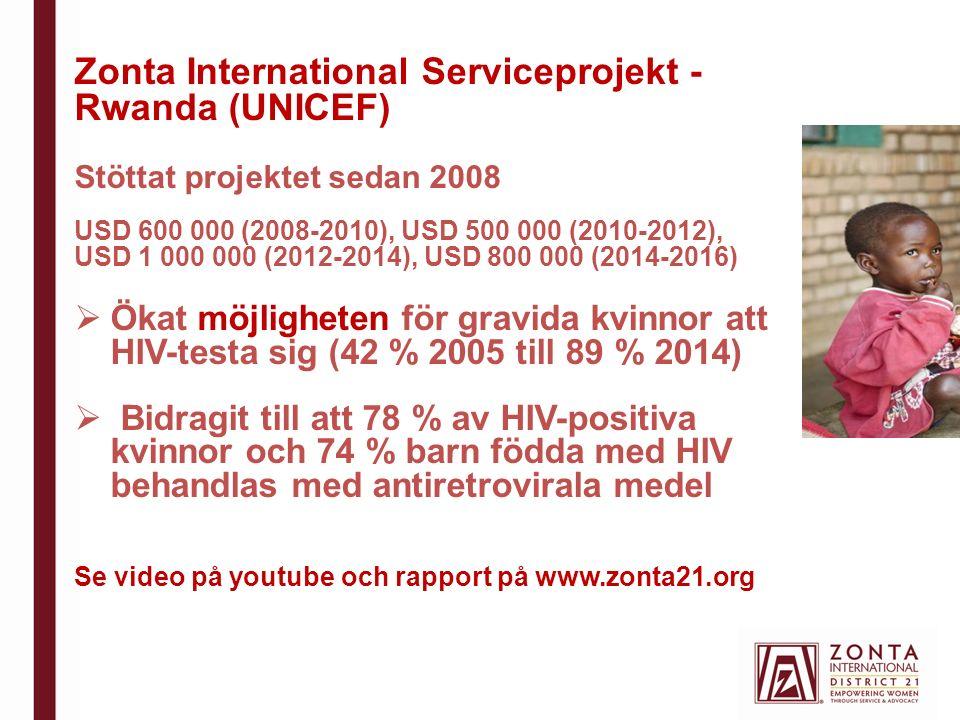 Zonta International Serviceprojekt - Rwanda (UNICEF) Stöttat projektet sedan 2008 USD 600 000 (2008-2010), USD 500 000 (2010-2012), USD 1 000 000 (2012-2014), USD 800 000 (2014-2016)  Ökat möjligheten för gravida kvinnor att HIV-testa sig (42 % 2005 till 89 % 2014)  Bidragit till att 78 % av HIV-positiva kvinnor och 74 % barn födda med HIV behandlas med antiretrovirala medel Se video på youtube och rapport på www.zonta21.org
