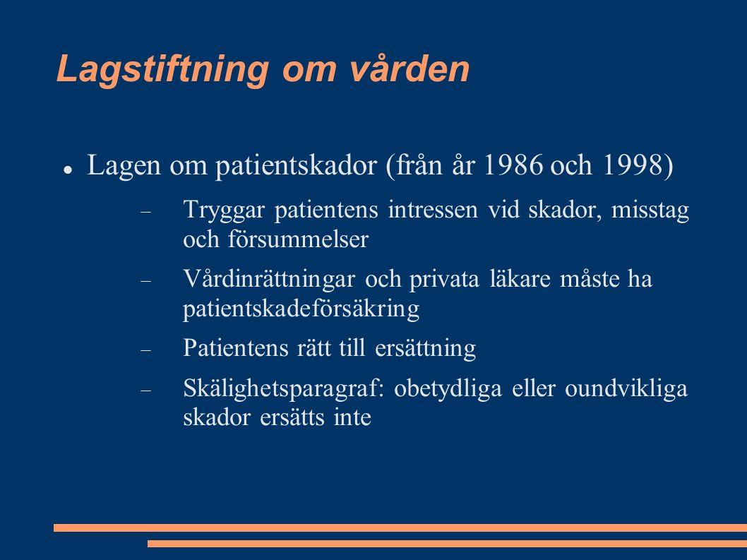 Lagstiftning om vården Lagen om patientskador (från år 1986 och 1998)  Tryggar patientens intressen vid skador, misstag och försummelser  Vårdinrättningar och privata läkare måste ha patientskadeförsäkring  Patientens rätt till ersättning  Skälighetsparagraf: obetydliga eller oundvikliga skador ersätts inte