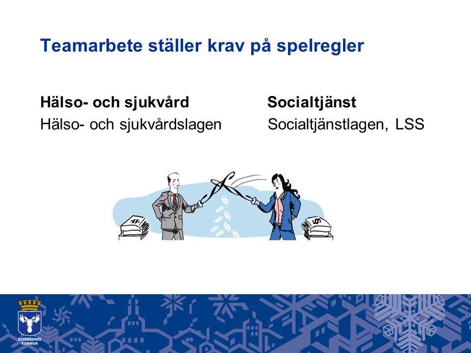 Teamarbete ställer krav på spelregler Hälso- och sjukvård Socialtjänst Hälso- och sjukvårdslagen Socialtjänstlagen, LSS