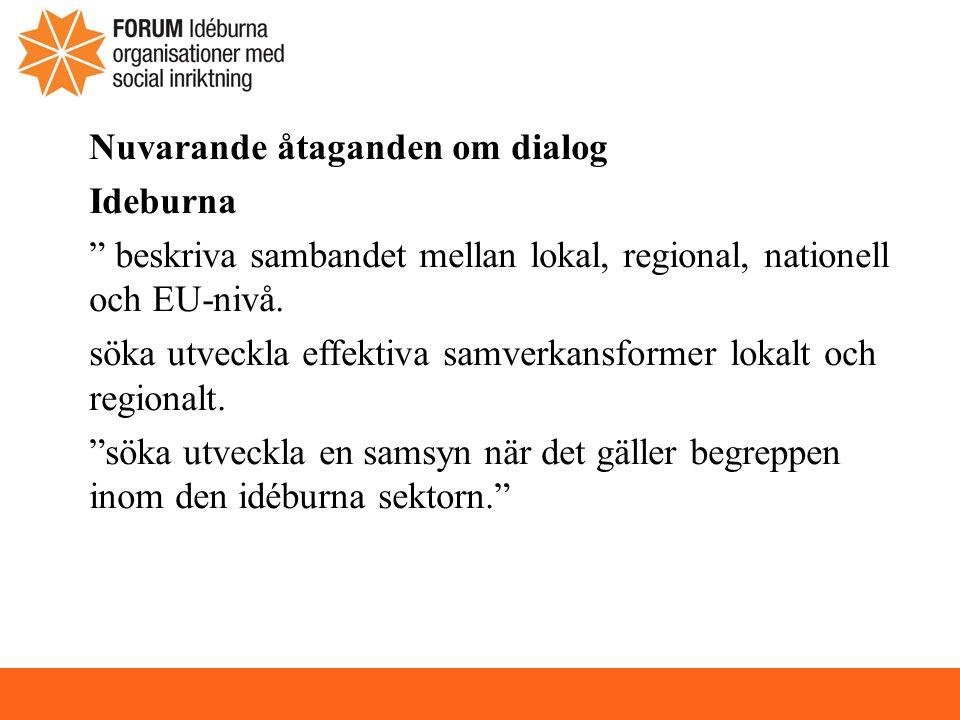 Nuvarande åtaganden om dialog Ideburna beskriva sambandet mellan lokal, regional, nationell och EU-nivå.