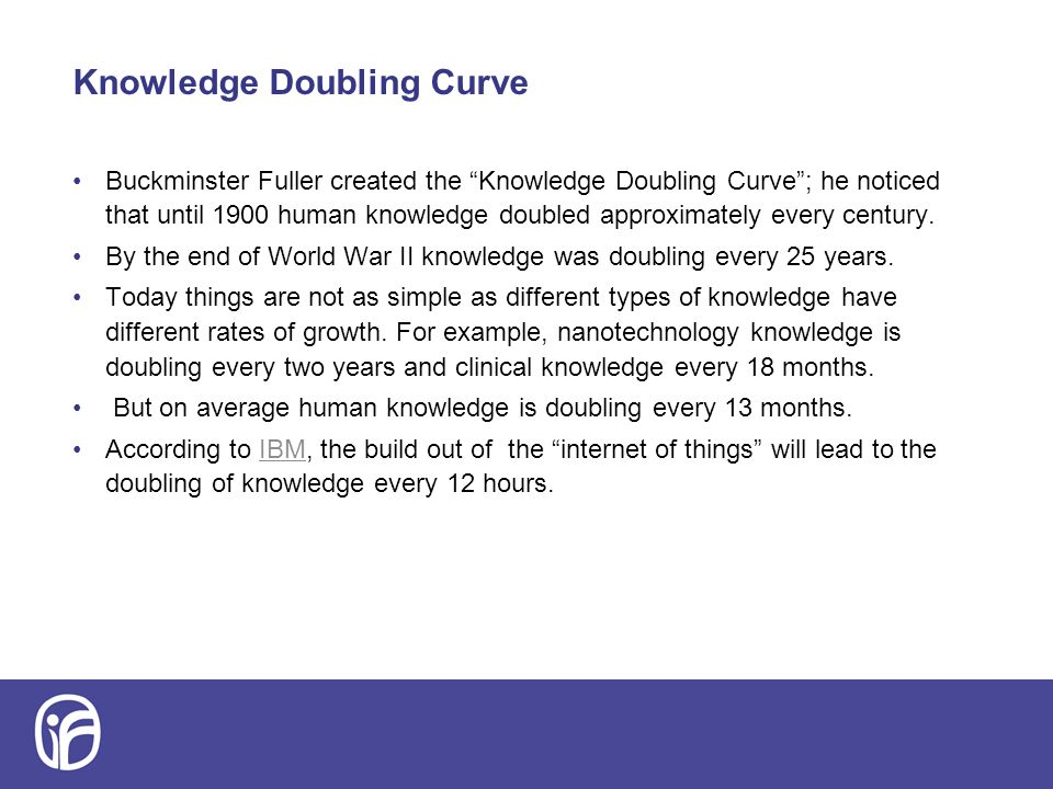 "Knowledge Doubling Curve Buckminster Fuller created the ""Knowledge Doubling Curve""; he noticed that until 1900 human knowledge doubled approximately e"