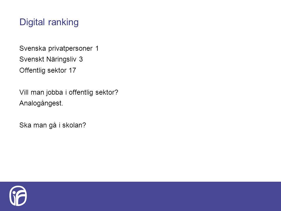 Digital ranking Svenska privatpersoner 1 Svenskt Näringsliv 3 Offentlig sektor 17 Vill man jobba i offentlig sektor.