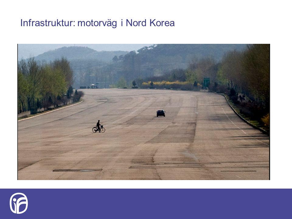 Infrastruktur: motorväg i Nord Korea