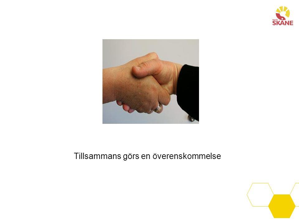 Tillsammans görs en överenskommelse