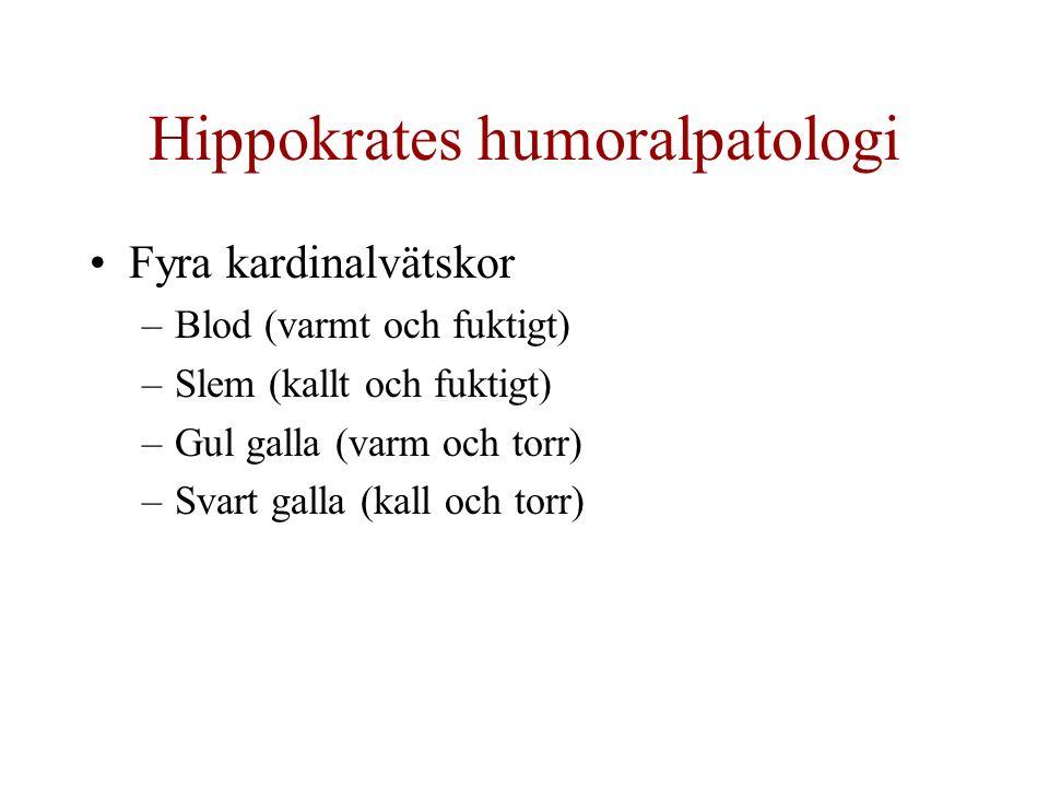 Hippokrates humoralpatologi Fyra kardinalvätskor –Blod (varmt och fuktigt) –Slem (kallt och fuktigt) –Gul galla (varm och torr) –Svart galla (kall och torr)