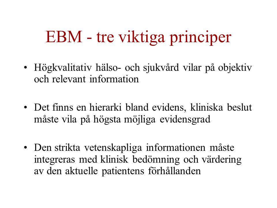 EBM - tre viktiga principer Högkvalitativ hälso- och sjukvård vilar på objektiv och relevant information Det finns en hierarki bland evidens, kliniska beslut måste vila på högsta möjliga evidensgrad Den strikta vetenskapliga informationen måste integreras med klinisk bedömning och värdering av den aktuelle patientens förhållanden
