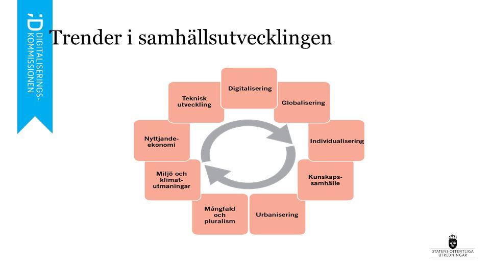 Teman för kunskapsuppbyggnaden Datadriven digitalisering Det sociala kontraktet Vuxnas livslånga lärande Hållbart klimat och incitament Det digitala samhället – scenarios Internationell utblick