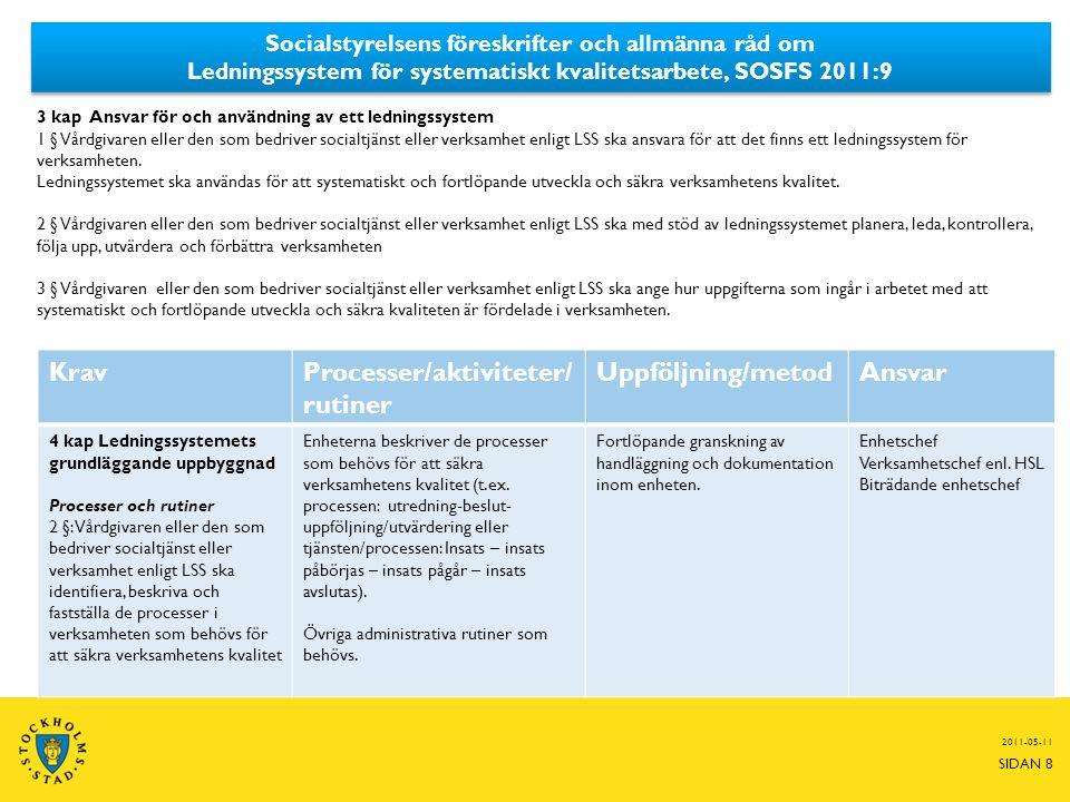2011-05-11 SIDAN 8 KravProcesser/aktiviteter/ rutiner Uppföljning/metodAnsvar 4 kap Ledningssystemets grundläggande uppbyggnad Processer och rutiner 2 §: Vårdgivaren eller den som bedriver socialtjänst eller verksamhet enligt LSS ska identifiera, beskriva och fastställa de processer i verksamheten som behövs för att säkra verksamhetens kvalitet Enheterna beskriver de processer som behövs för att säkra verksamhetens kvalitet (t.ex.