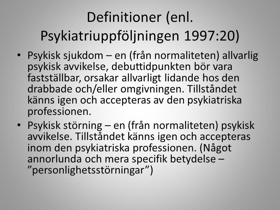 Definitioner (enl.