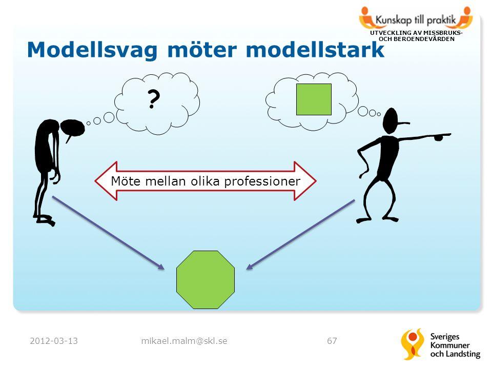 UTVECKLING AV MISSBRUKS- OCH BEROENDEVÅRDEN Modellsvag möter modellstark 2012-03-13mikael.malm@skl.se ? 67 Möte mellan olika professioner