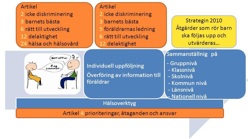 Hälsoverktyg Individuell uppföljning Överföring av information till föräldrar Sammanställnig på - Gruppnivå - Klassnivå - Skolnivå - Kommun nivå - Län