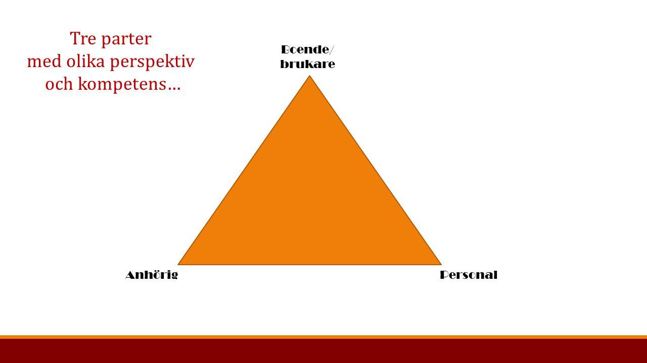 Boende/ brukare AnhörigPersonal Tre parter med olika perspektiv och kompetens…