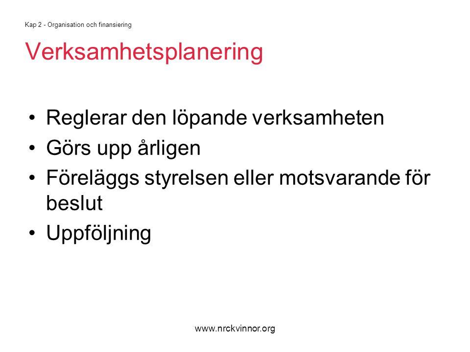 www.nrckvinnor.org Kap 2 - Organisation och finansiering Verksamhetsplanering Reglerar den löpande verksamheten Görs upp årligen Föreläggs styrelsen eller motsvarande för beslut Uppföljning