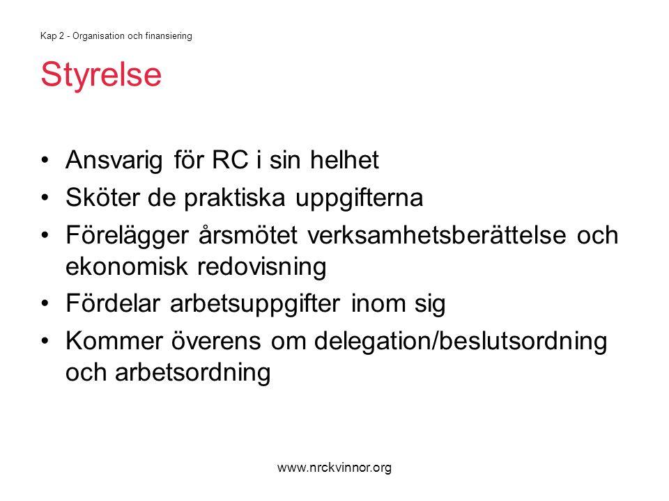 www.nrckvinnor.org Kap 2 - Organisation och finansiering Styrelse Ansvarig för RC i sin helhet Sköter de praktiska uppgifterna Förelägger årsmötet ver