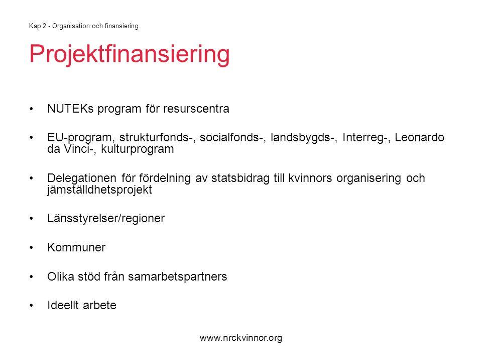 www.nrckvinnor.org Kap 2 - Organisation och finansiering Projektfinansiering NUTEKs program för resurscentra EU-program, strukturfonds-, socialfonds-, landsbygds-, Interreg-, Leonardo da Vinci-, kulturprogram Delegationen för fördelning av statsbidrag till kvinnors organisering och jämställdhetsprojekt Länsstyrelser/regioner Kommuner Olika stöd från samarbetspartners Ideellt arbete