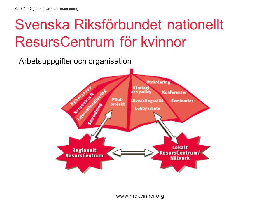 www.nrckvinnor.org Kap 2 - Organisation och finansiering Svenska Riksförbundet nationellt ResursCentrum för kvinnor Arbetsuppgifter och organisation