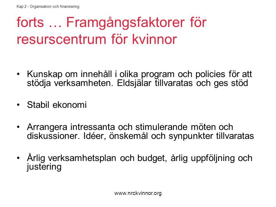 www.nrckvinnor.org Kap 2 - Organisation och finansiering forts … Framgångsfaktorer för resurscentrum för kvinnor Kunskap om innehåll i olika program och policies för att stödja verksamheten.