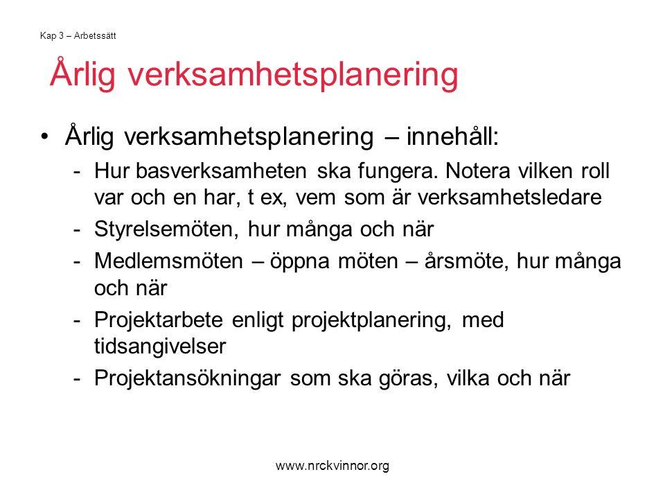 www.nrckvinnor.org Kap 3 – Arbetssätt Årlig verksamhetsplanering Årlig verksamhetsplanering – innehåll: -Hur basverksamheten ska fungera.