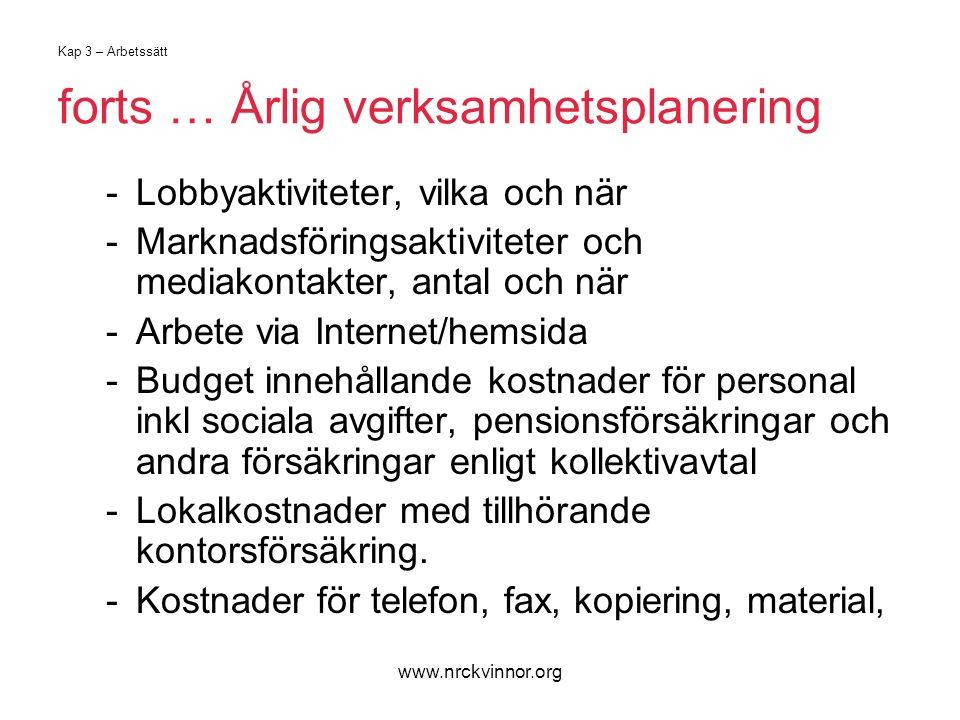www.nrckvinnor.org Kap 3 – Arbetssätt forts … Årlig verksamhetsplanering -Lobbyaktiviteter, vilka och när -Marknadsföringsaktiviteter och mediakontakter, antal och när -Arbete via Internet/hemsida -Budget innehållande kostnader för personal inkl sociala avgifter, pensionsförsäkringar och andra försäkringar enligt kollektivavtal -Lokalkostnader med tillhörande kontorsförsäkring.