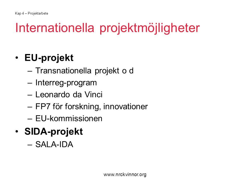 www.nrckvinnor.org Kap 4 – Projektarbete Internationella projektmöjligheter EU-projekt –Transnationella projekt o d –Interreg-program –Leonardo da Vinci –FP7 för forskning, innovationer –EU-kommissionen SIDA-projekt –SALA-IDA