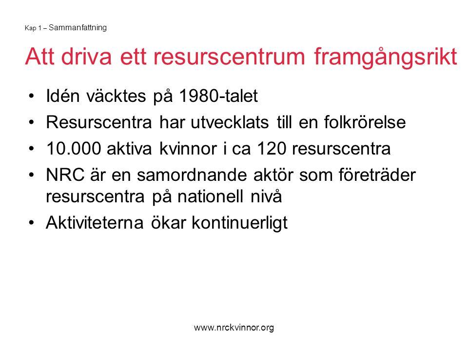 www.nrckvinnor.org Kap 1 – Sammanfattning Att driva ett resurscentrum framgångsrikt Idén väcktes på 1980-talet Resurscentra har utvecklats till en folkrörelse 10.000 aktiva kvinnor i ca 120 resurscentra NRC är en samordnande aktör som företräder resurscentra på nationell nivå Aktiviteterna ökar kontinuerligt