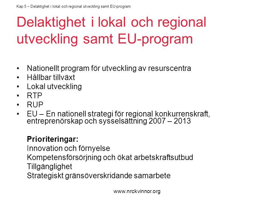 www.nrckvinnor.org Kap 5 – Delaktighet i lokal och regional utveckling samt EU-program Delaktighet i lokal och regional utveckling samt EU-program Nationellt program för utveckling av resurscentra Hållbar tillväxt Lokal utveckling RTP RUP EU – En nationell strategi för regional konkurrenskraft, entreprenörskap och sysselsättning 2007 – 2013 Prioriteringar: Innovation och förnyelse Kompetensförsörjning och ökat arbetskraftsutbud Tillgänglighet Strategiskt gränsöverskridande samarbete