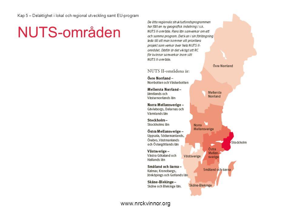 www.nrckvinnor.org Kap 5 – Delaktighet i lokal och regional utveckling samt EU-program NUTS-områden