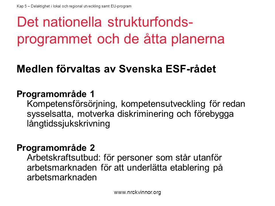 www.nrckvinnor.org Kap 5 – Delaktighet i lokal och regional utveckling samt EU-program Det nationella strukturfonds- programmet och de åtta planerna M