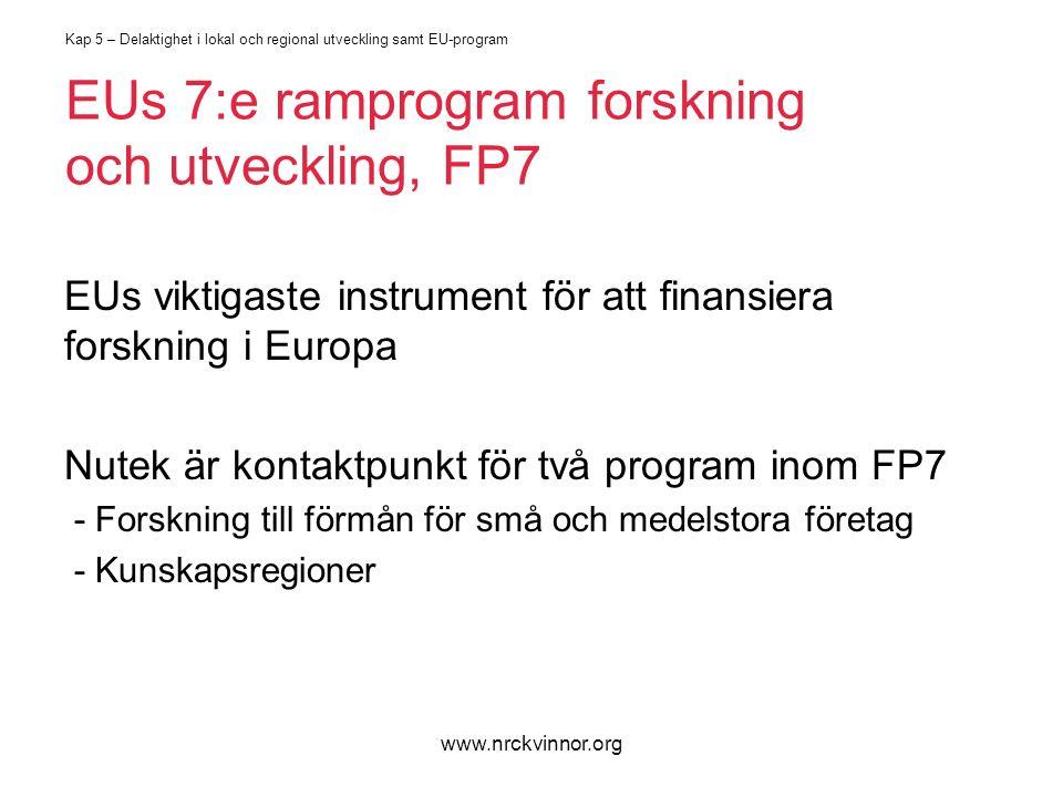 www.nrckvinnor.org Kap 5 – Delaktighet i lokal och regional utveckling samt EU-program EUs 7:e ramprogram forskning och utveckling, FP7 EUs viktigaste instrument för att finansiera forskning i Europa Nutek är kontaktpunkt för två program inom FP7 - Forskning till förmån för små och medelstora företag - Kunskapsregioner