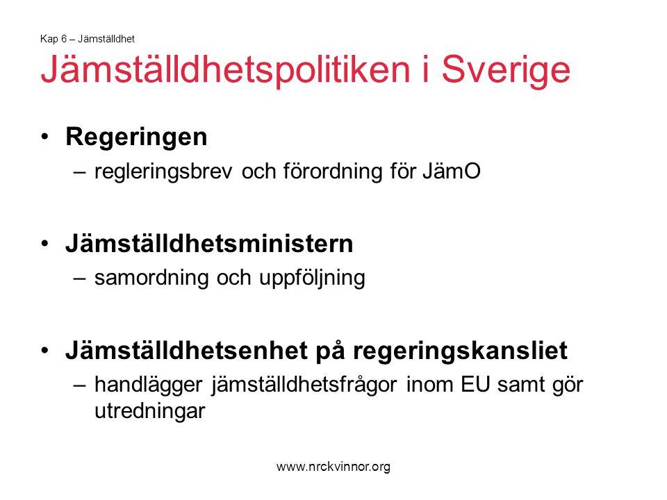 www.nrckvinnor.org Kap 6 – Jämställdhet Jämställdhetspolitiken i Sverige Regeringen –regleringsbrev och förordning för JämO Jämställdhetsministern –samordning och uppföljning Jämställdhetsenhet på regeringskansliet –handlägger jämställdhetsfrågor inom EU samt gör utredningar